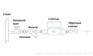 Схема счетчика воды нарисовать